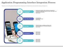 Application Programming Interface Integration Process Ppt Icon