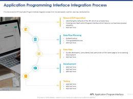 Application Programming Interface Integration Process Ppt Powerpoint Presentation Model Layouts