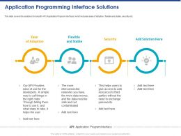 Application Programming Interface Solutions Ppt Powerpoint Presentation Summary Icon