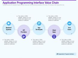 Application Programming Interface Value Chain Backend Ppt Powerpoint Icon