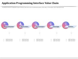 Application Programming Interface Value Chain Client Apps Ppt Diagrams