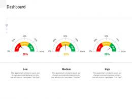 Application Programming Interfaces Overview Dashboard Ppt Powerpoint Presentation Layouts Shapes