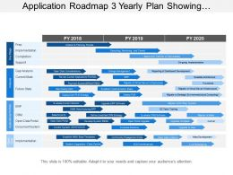 Application Roadmap 3 Yearly Plan Showing Initiation Planning Implementation