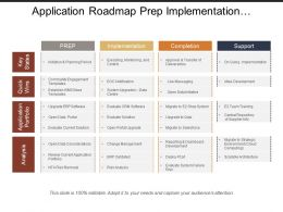 Application Roadmap Prep Implementation Completion Support Swimlane