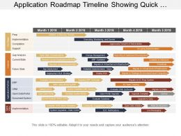 Application Roadmap Timeline Showing Quick Wins Portfolio Analysis Of 5 Months