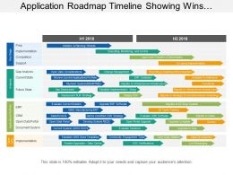 Application Roadmap Timeline Showing Wins Portfolio Analysis And Key Stages