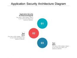 Application Security Architecture Diagram Ppt Powerpoint Presentation Slide Cpb
