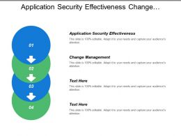 Application Security Effectiveness Change Management Configuration Management Malicious Software