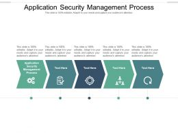 Application Security Management Process Ppt Powerpoint Graphics Tutorials Cpb