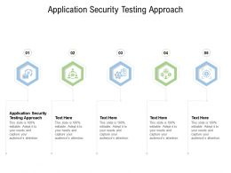 Application Security Testing Approach Ppt Powerpoint Presentation Professional Slide Cpb