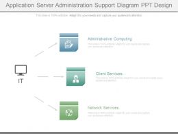Application Server Administration Support Diagram Ppt Design