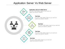 Application Server Vs Web Server Ppt Powerpoint Presentation Infographic Cpb