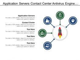 Application Servers Contact Center Antivirus Engine Database Server