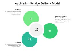 Application Service Delivery Model Ppt Powerpoint Presentation Layouts Styles Cpb