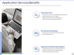 Application Services Benefits Ppt Powerpoint Presentation Professional Inspiration
