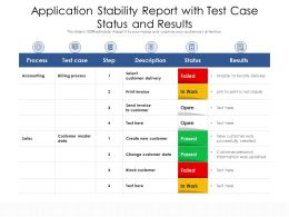 Application Stability Report With Test Case Status And Results