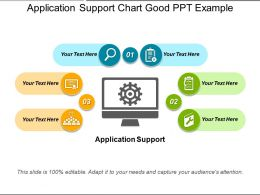 Application Support Chart Good Ppt Example