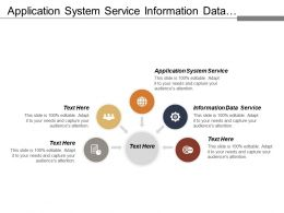 Application System Service Information Data Service Infrastructure Service