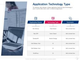 Application Technology Type Cloud Based Ppt Powerpoint Presentation Summary Guidelines