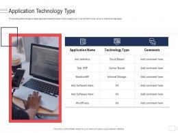 Application Technology Type Enterprise Application Portfolio Management Ppt Mockup