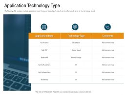 Application Technology Type Evaluates Powerpoint Presentation Outfit