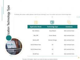 Application Technology Type Optimizing Enterprise Application Performance Ppt Infographics