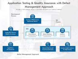 Application Testing And Quality Assurance With Defect Management Approach