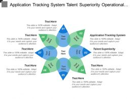 Application Tracking System Talent Superiority Operational Executor Function Efficiency