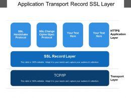 application_transport_record_ssl_layer_Slide01