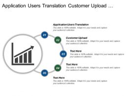 Application Users Translation Customer Upload Policy Installation Portal