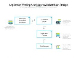 Application Working Architecture With Database Storage