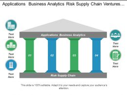 Applications Business Analytics Risk Supply Chain Ventures Management Cpb