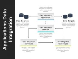 Applications Data Integration Ppt Samples