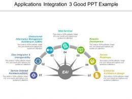 Applications Integration 3 Good Ppt Example