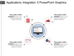 Applications Integration 5 Powerpoint Graphics