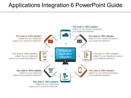 Applications Integration 6 Powerpoint Guide