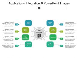 Applications Integration 8 Powerpoint Images