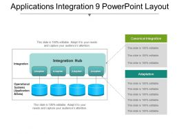 Applications Integration 9 Powerpoint Layout