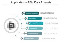 Applications Of Big Data Analysis