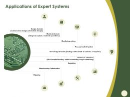 Applications Of Expert Systems Finding Out Ppt Powerpoint Presentation Infographics Clipart