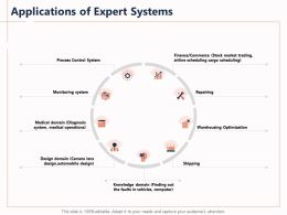 Applications Of Expert Systems Knowledge Domain Powerpoint Presentation Objects