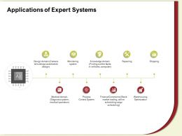 Applications Of Expert Systems Knowledge Domain Ppt Powerpoint Presentation File Visuals