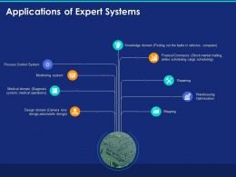 Applications Of Expert Systems Ppt Powerpoint Presentation Outline Ideas