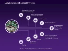 Applications Of Expert Systems Trading Powerpoint Presentation Graphics Design