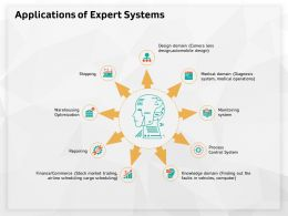 Applications Of Expert Systems Vehicles Ppt Powerpoint Presentation Example 2015