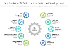 Applications Of RPA In Human Resource Development