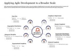 Applying Agile Development To A Broader Scale Agile Delivery Approach Ppt Elements