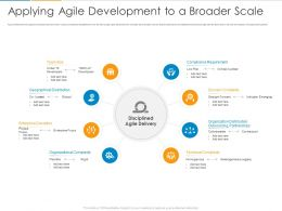 Applying Agile Development To A Broader Scale Ppt Powerpoint Presentation Layouts Portfolio