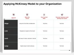 Applying MCKinsey Model To Your Organization Initial Consideration Ppt Powerpoint Ideas