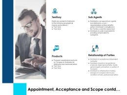Appointment Acceptance And Scope Contd Territory Ppt Powerpoint